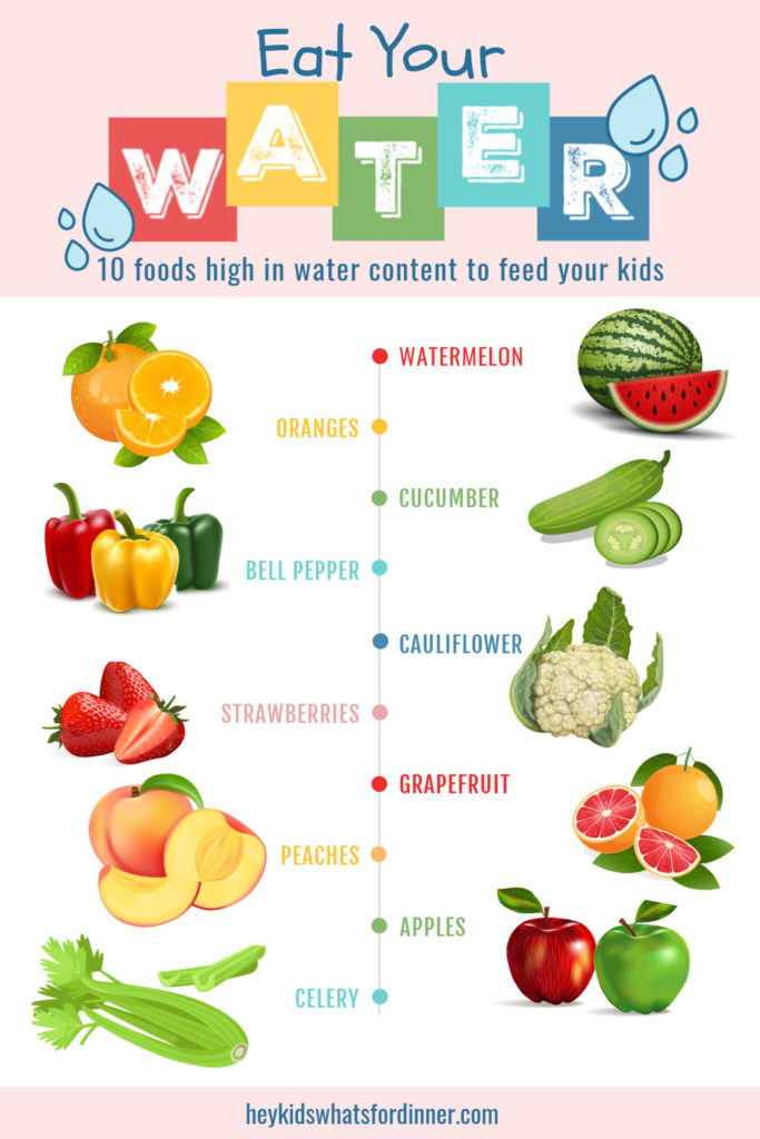 Get your kids to drink more water by serving them foods with high water content.